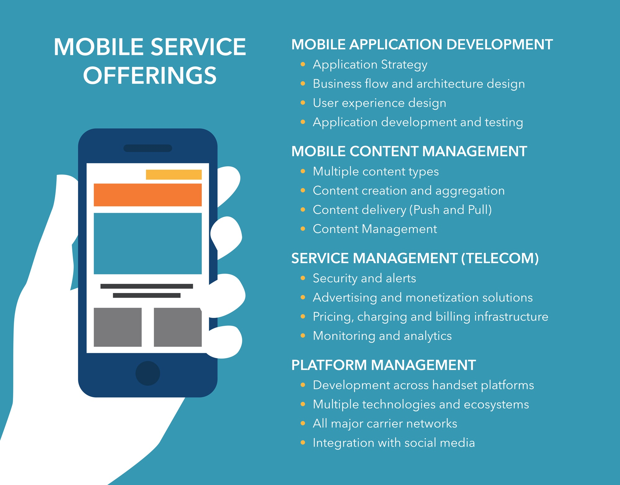 Vaco-SF-Mobile-Practice-Offerings